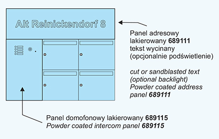 panel adresowy