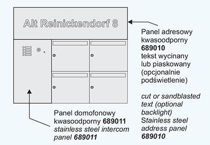 panel adresowy kwasoodporny